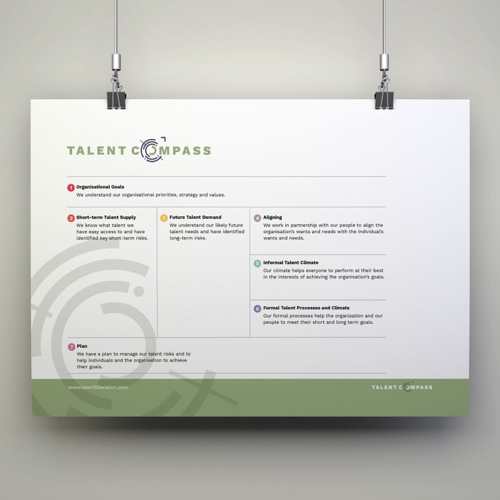 Talent Compass poster size. Available as A1 or A2.
